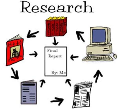 Cite quote website research paper